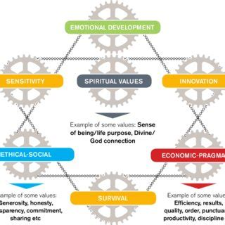 leadership model examples