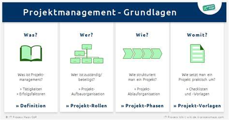 projektmanagement  process wiki