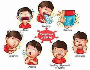1. Symptoms (Identify the signs and symptoms of the ...