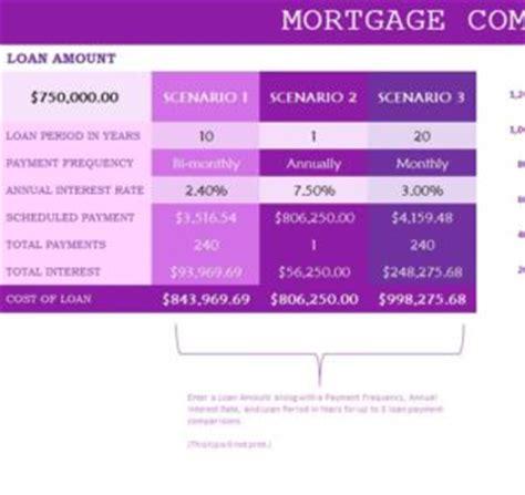 mortgage comparison sheet  excel templates