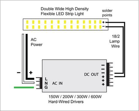 Light Double Wide High Density Flexible Led Strip
