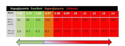 normal blood sugar level afdiabeticscom