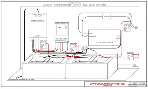 rv converter charger wiring diagram panel wire diagram