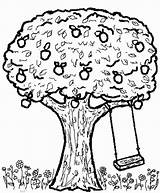 Tree Apple Swing Coloring Pages Swings Getcoloringpages Little Play 726px 24kb sketch template