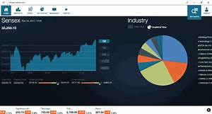 Stock Market Chart App 6 Best Free Stock Analysis Software For Windows