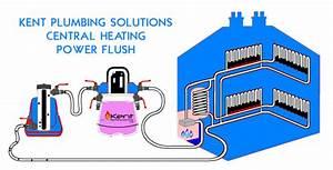 Kent Plumbing Solutions