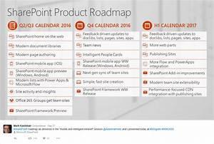 Office 365 Roadmap Update - Microsoft Tech Community - 30410
