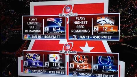 nfl playoff schedule  times  tv channels odds