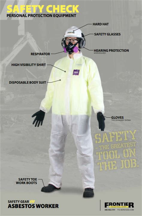 frontier industrial corp introduces worker safety check