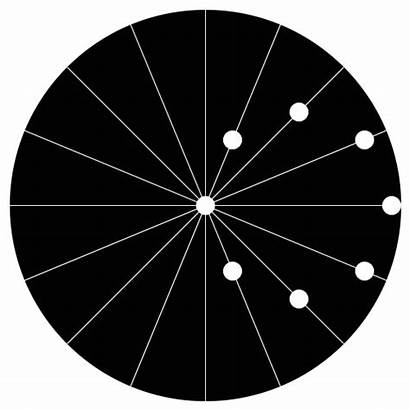 Illusion Optical Round Animated Merry Cool Think