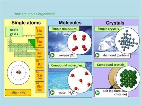 3319135112 evaporites a geological compendium atoms and molecules