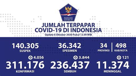 update sebaran corona  indonesia selasa  oktober  kasus  covid    provinsi