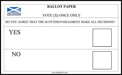 Voting Ballot Template Carisoprodolpharmcom