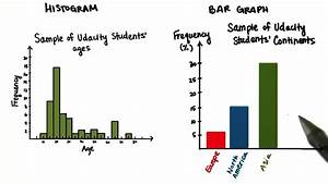 Difference Between Graphs - Intro To Descriptive Statistics
