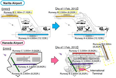 Kansai Airport Sinking 2015 by 100 Kansai Airport Sinking 2015 Great Airports