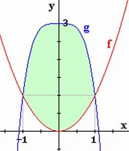 Fläche Zwischen Zwei Graphen Berechnen : mathematik schulwissen oberstufe differential integralrechnung 25 ~ Themetempest.com Abrechnung
