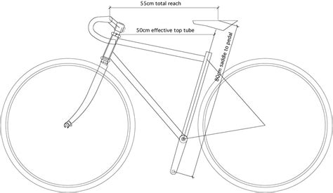 Wheel Size Cliff Notes