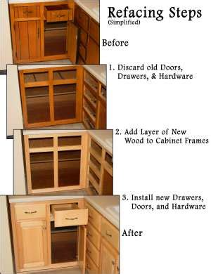 How To Reface Cabinet Doors - keystone kitchen cabinets cabinet refacing co inside