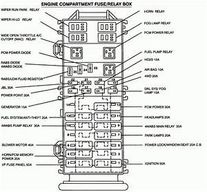 Renault Clio 2004 Fuse Box Diagram