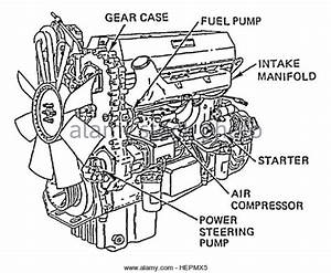 Series 60 Detroit Engine Diagram
