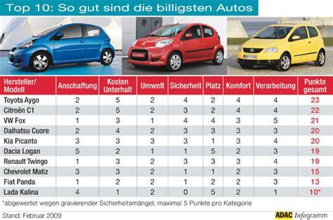 adac test siege auto umweltprämie autos unter 10 000 im test