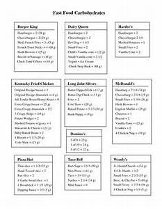 Free Print Carb Counter Chart Carb Counting Work Sheet