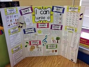 Tri Fold Poster Board Ideas I bought | Tri fold poster ...