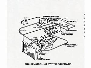 Chevy Silverado Coolant Flow Diagram