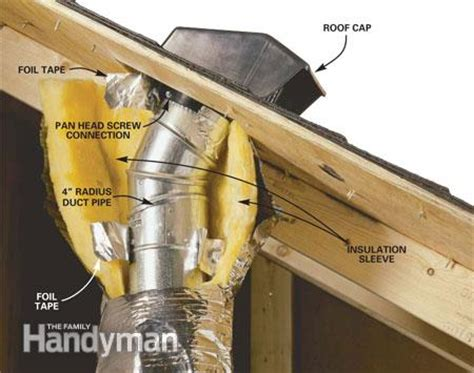 how to install a bathroom fan roof vent venting exhaust fans through the roof the family handyman