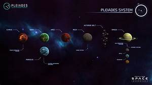 The Pleiades System (Infographic) image - Shallow Space ...