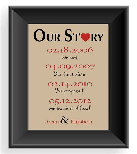 anniversary gifts first anniversary gift gift for husband important dates