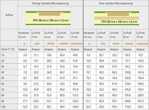 Temperaturdifferenz Berechnen : leiterplattenentwurf f r leistungselektronik ~ Themetempest.com Abrechnung