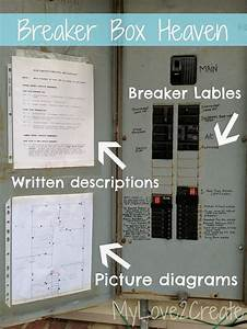If You Haven U0026 39 T Labeled Your Breaker Box Yet