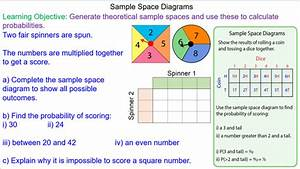 Calculating A Probability From Sample Space Diagrams
