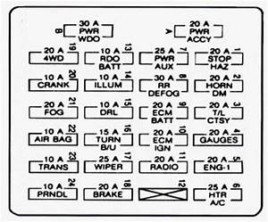 Chevrolet S-10  1995  - Fuse Box Diagram