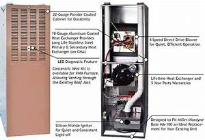 Thermo Pride Furnace Wiring Diagram Utica Furnace Wiring