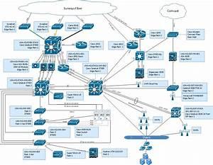 Network Architecture Help