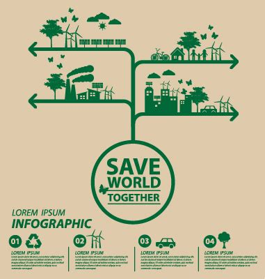 Environmental Protection Plan Template by Save World Eco Environmental Protection Template Vector 11