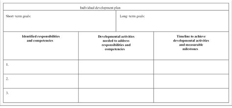 Idp Template by Sle Of An Individual Development Plan Idp Template