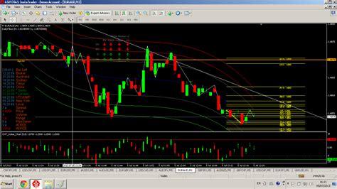 forex  mt forex trading simulator   buy