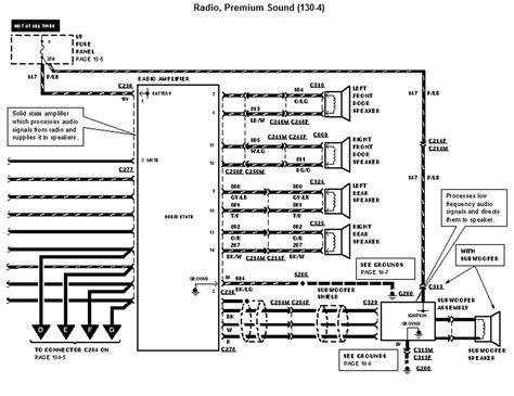 Ford F 150 Wiring Diagram Free by 1994 Ford F150 Radio Wiring Diagram Free Wiring Diagram
