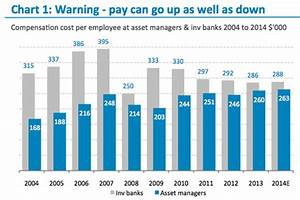 Asset Managers on Track to Overtake Investment Bankers on ...