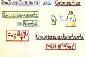 Bremsweg Berechnen : video formel f r beschleunigung so bestimmen sie die erdbeschleunigung ~ Themetempest.com Abrechnung
