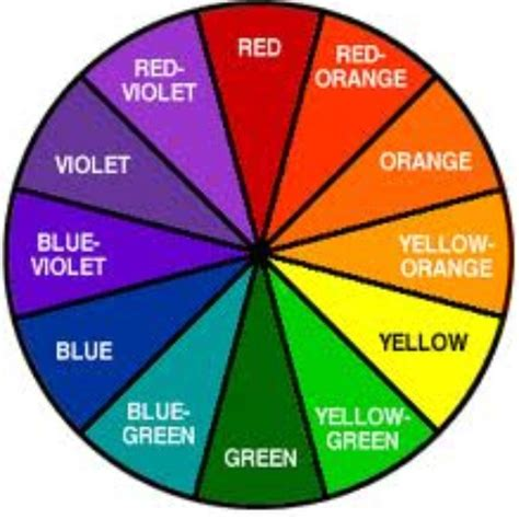 cosmetology color wheel color wheel important to hair coloring hair