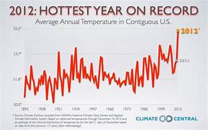 Book It 2012 The U S Year On Record Climate