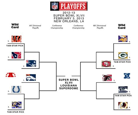 afc east playoff picture  cadillac