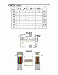 Rs232 Rj45 Wiring - Data Wiring Diagram Detailed