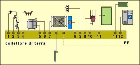 costruzione di uno scaricatore per linea telefonica e modem club d star zona 8 iu8cri