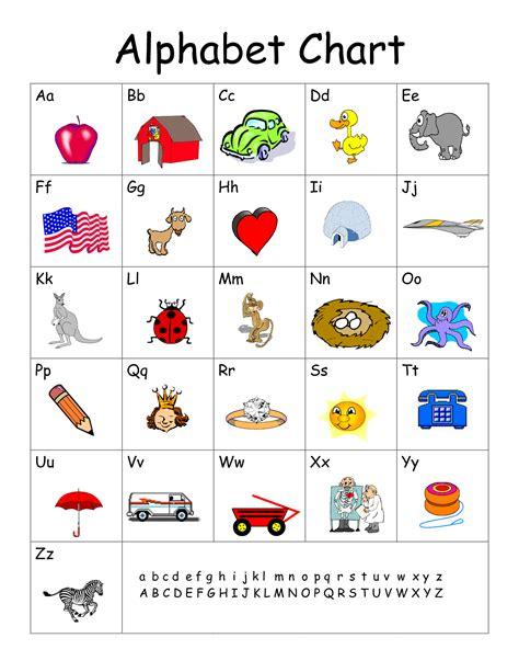 alphabet chart index of postpic 2014 01