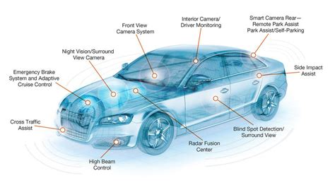 Freescale vision chip makes self-driving cars a bit more ...